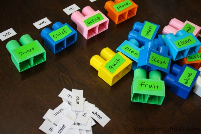 It is a graphic of Words Their Way Sorts Printable intended for final syllable word