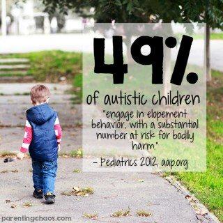 49% of autistic children engage in elopement behavior